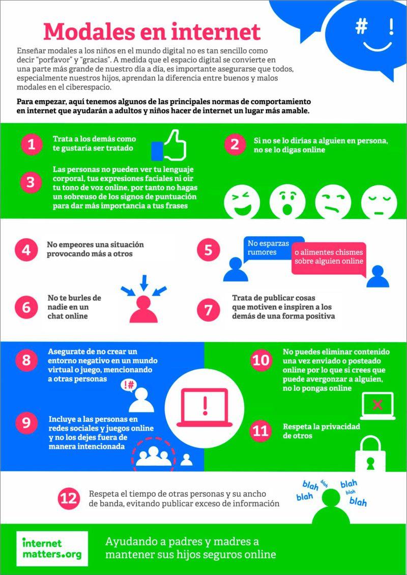 "Top Internet Manners por<a href=""https://www.internetmatters.org/hub/author/internetmatters/"">Internet Matters Team</a>a través deinternetmatters.org - Traducido por Social Futuro"